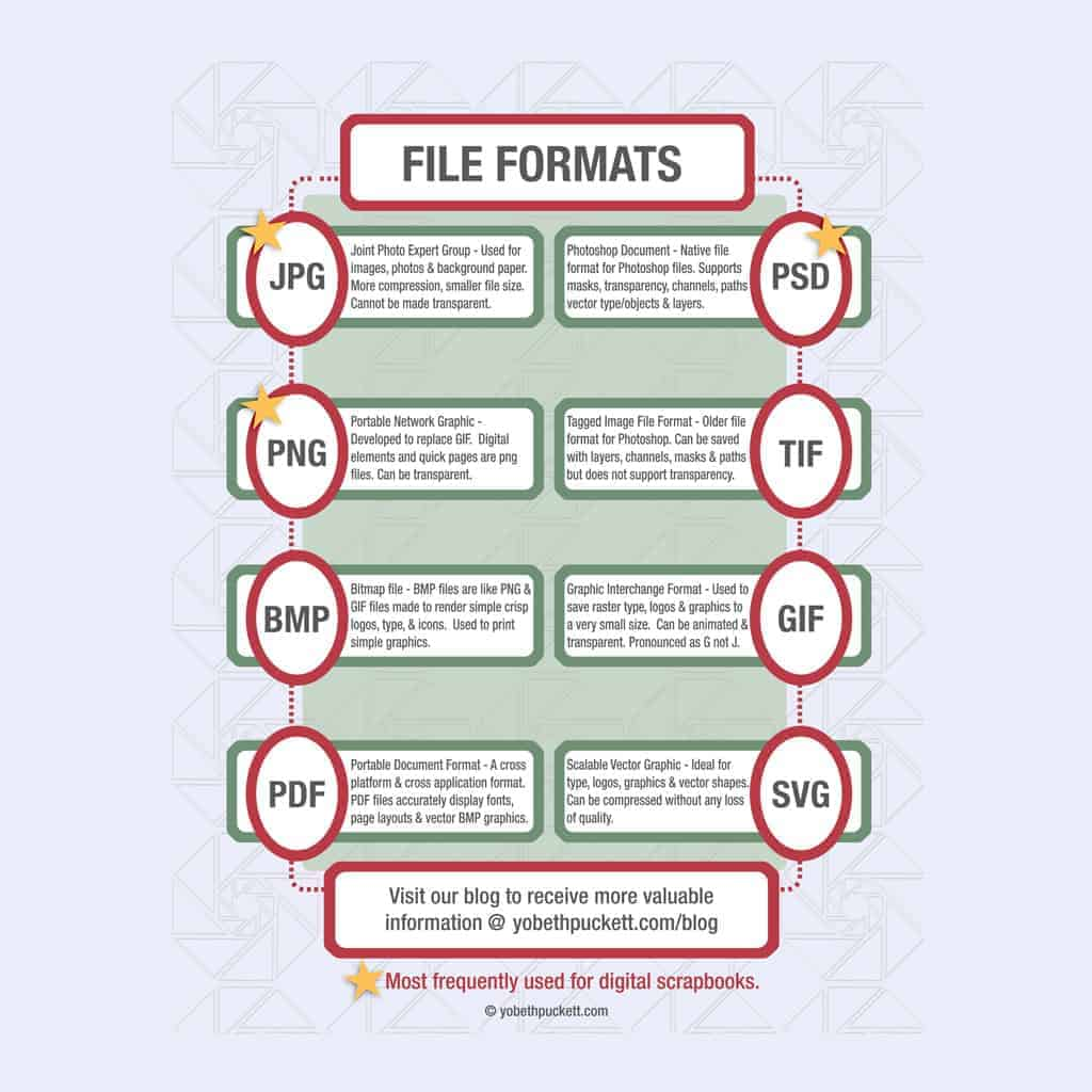 file formats preview resource